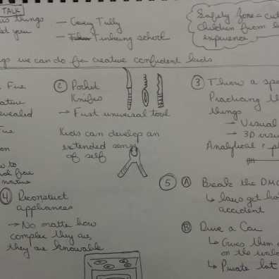 Sketchnotage, Unashamed Part 2